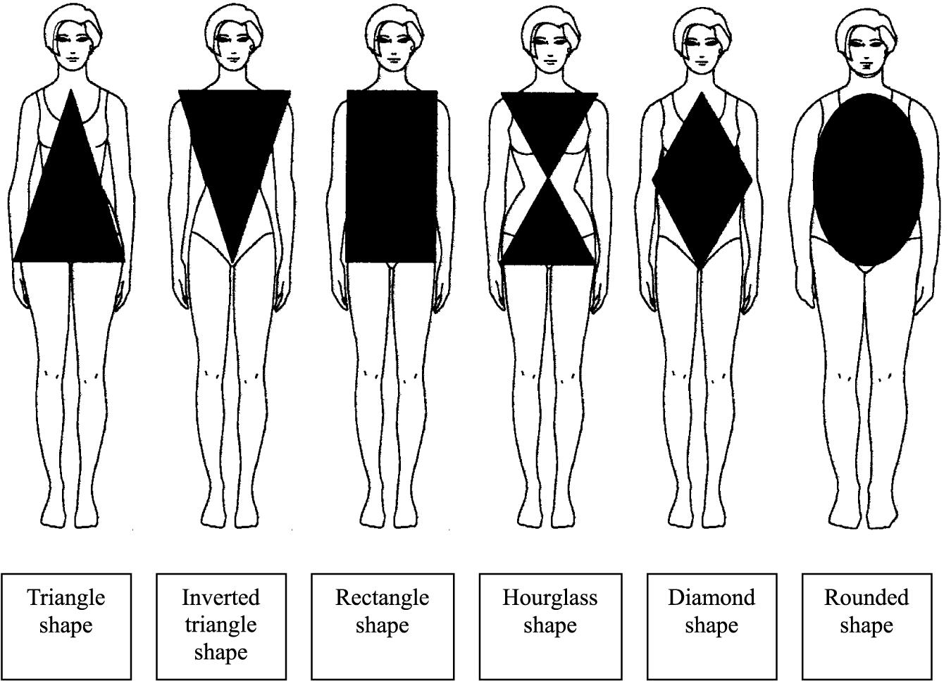 What Body Shape are you? How to Buy Clothes that fit